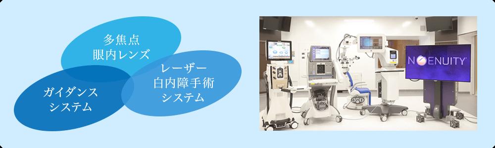 多焦点 眼内レンズ ガイダンス システム レーザー 白内障手術 システム